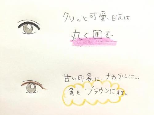 可愛い目元とや甘い印象の目元を作りたい
